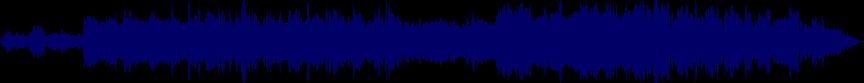 waveform of track #28174