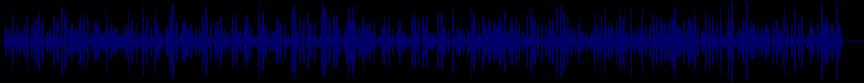 waveform of track #28183