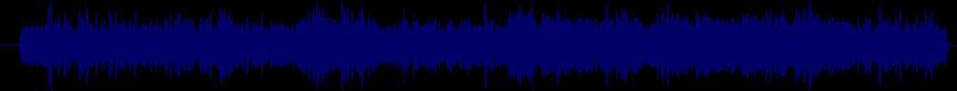 waveform of track #28190