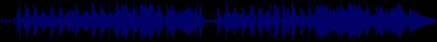 waveform of track #28193