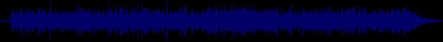 waveform of track #28200