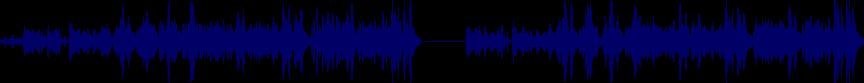 waveform of track #28202