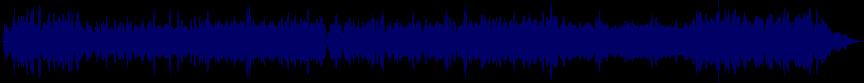 waveform of track #28209
