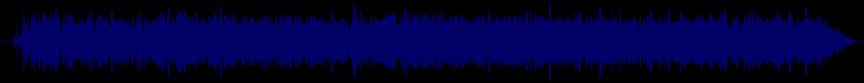 waveform of track #28225