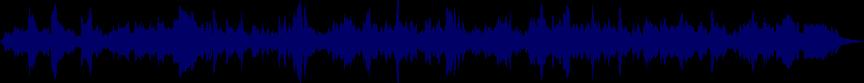 waveform of track #28231