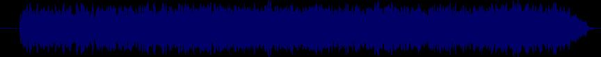 waveform of track #28233