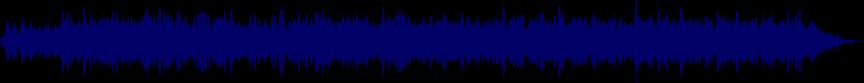 waveform of track #28236