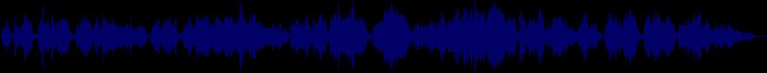 waveform of track #28238
