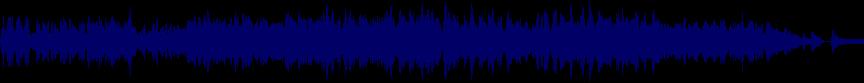waveform of track #28243