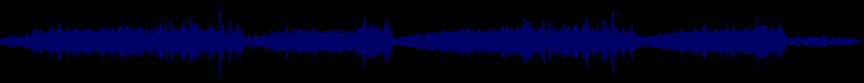 waveform of track #28248