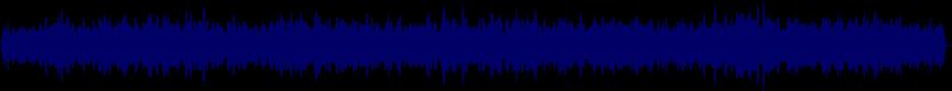 waveform of track #28255