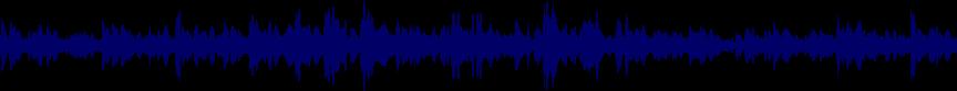 waveform of track #28256