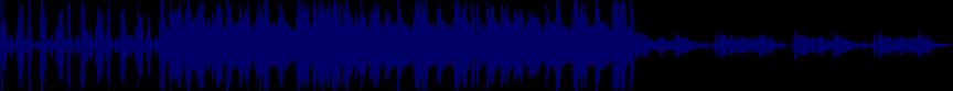 waveform of track #28258