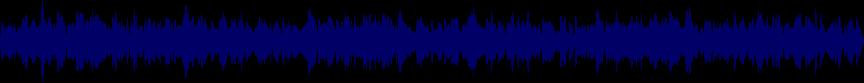 waveform of track #28265