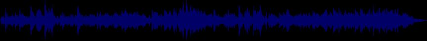 waveform of track #28267