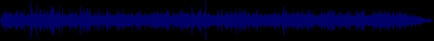 waveform of track #28275