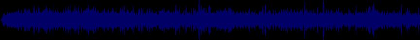 waveform of track #28279