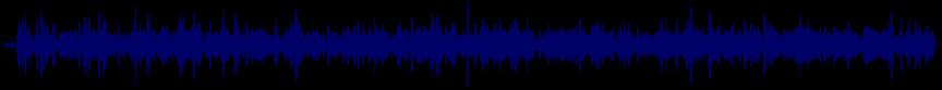 waveform of track #28283
