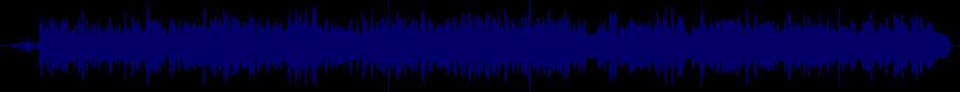 waveform of track #28285