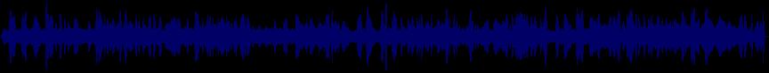 waveform of track #28288