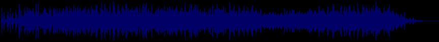 waveform of track #28300
