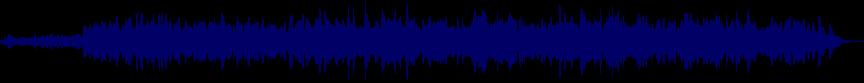 waveform of track #28303