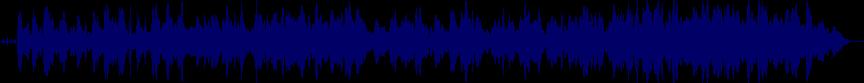 waveform of track #28325