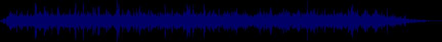 waveform of track #28330