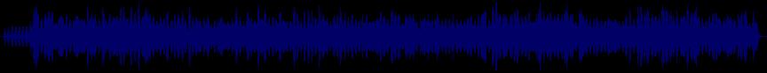 waveform of track #28355