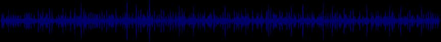 waveform of track #28361