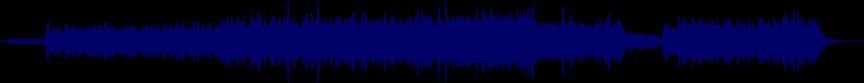waveform of track #28377
