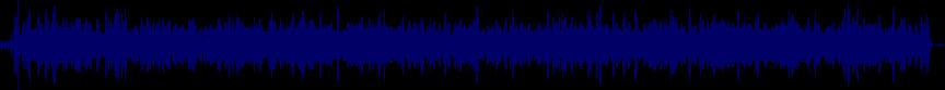 waveform of track #28387