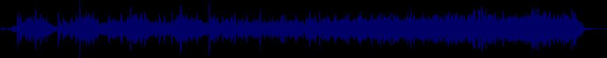 waveform of track #28403