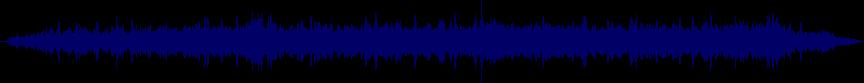 waveform of track #28405