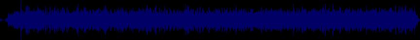 waveform of track #28437