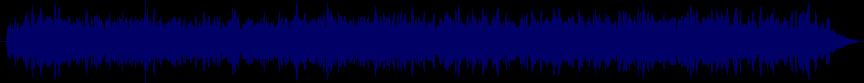 waveform of track #28438