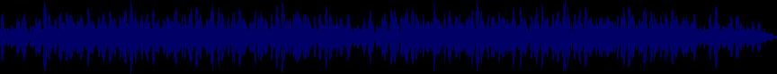 waveform of track #28441