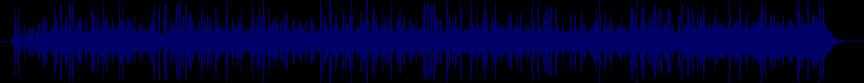 waveform of track #28477