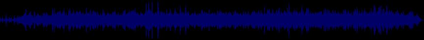 waveform of track #28481