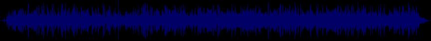 waveform of track #28482