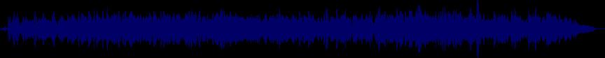 waveform of track #28484