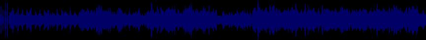 waveform of track #28488