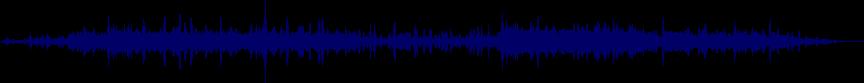 waveform of track #28500