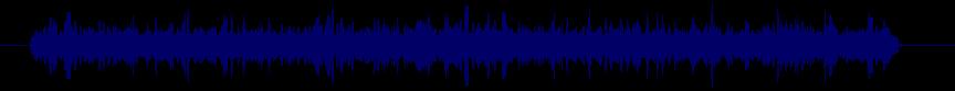 waveform of track #28504