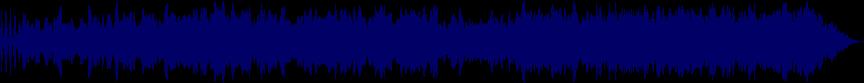 waveform of track #28511