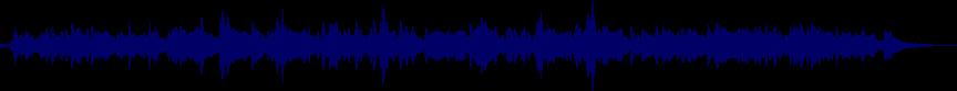 waveform of track #28512