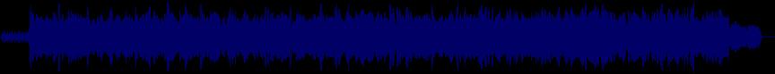 waveform of track #28523