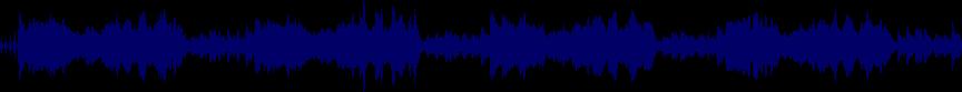 waveform of track #28524