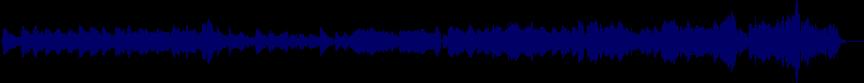 waveform of track #28548
