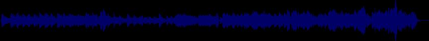 waveform of track #28551